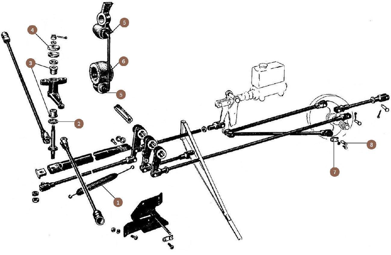 Rods & Equalizer Linkage