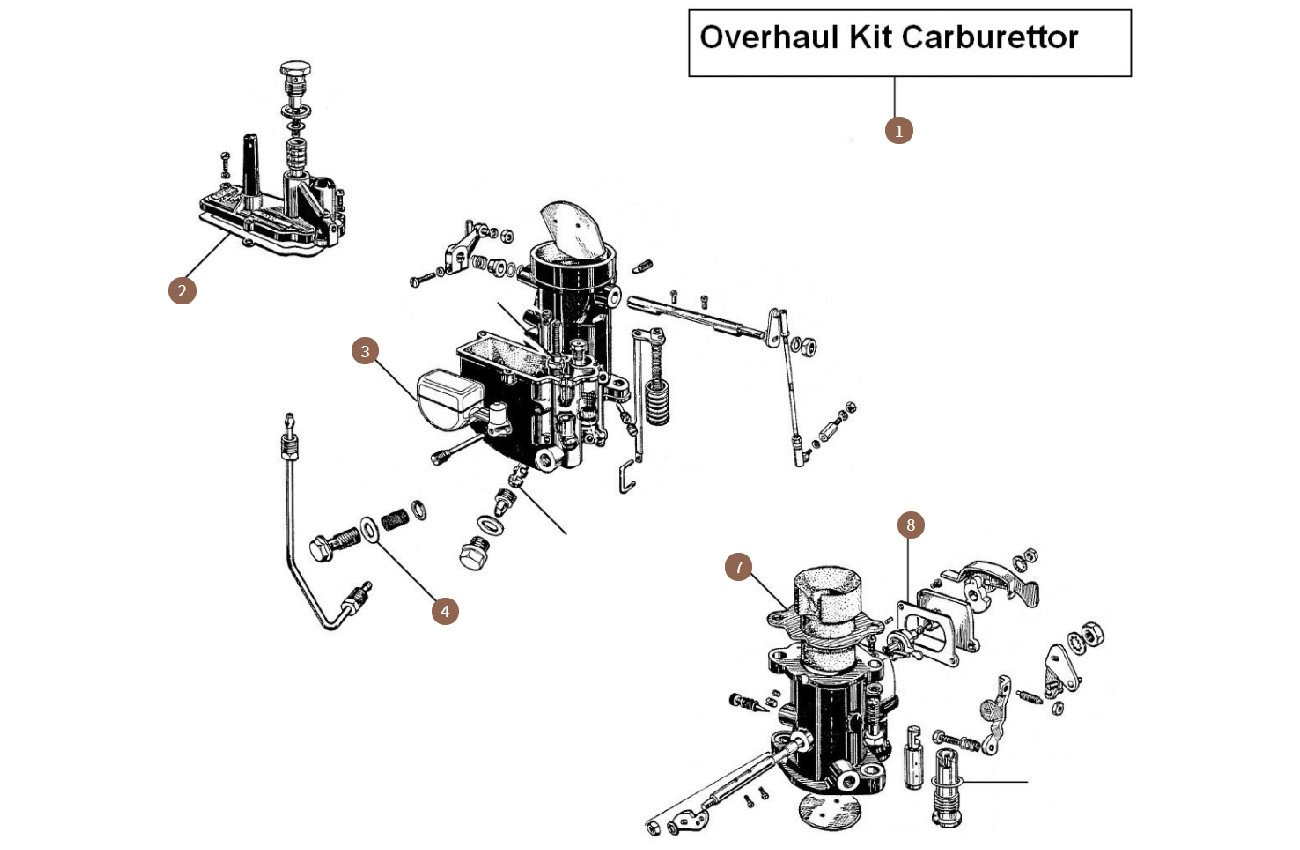 Carburettors & Overhaul Kits