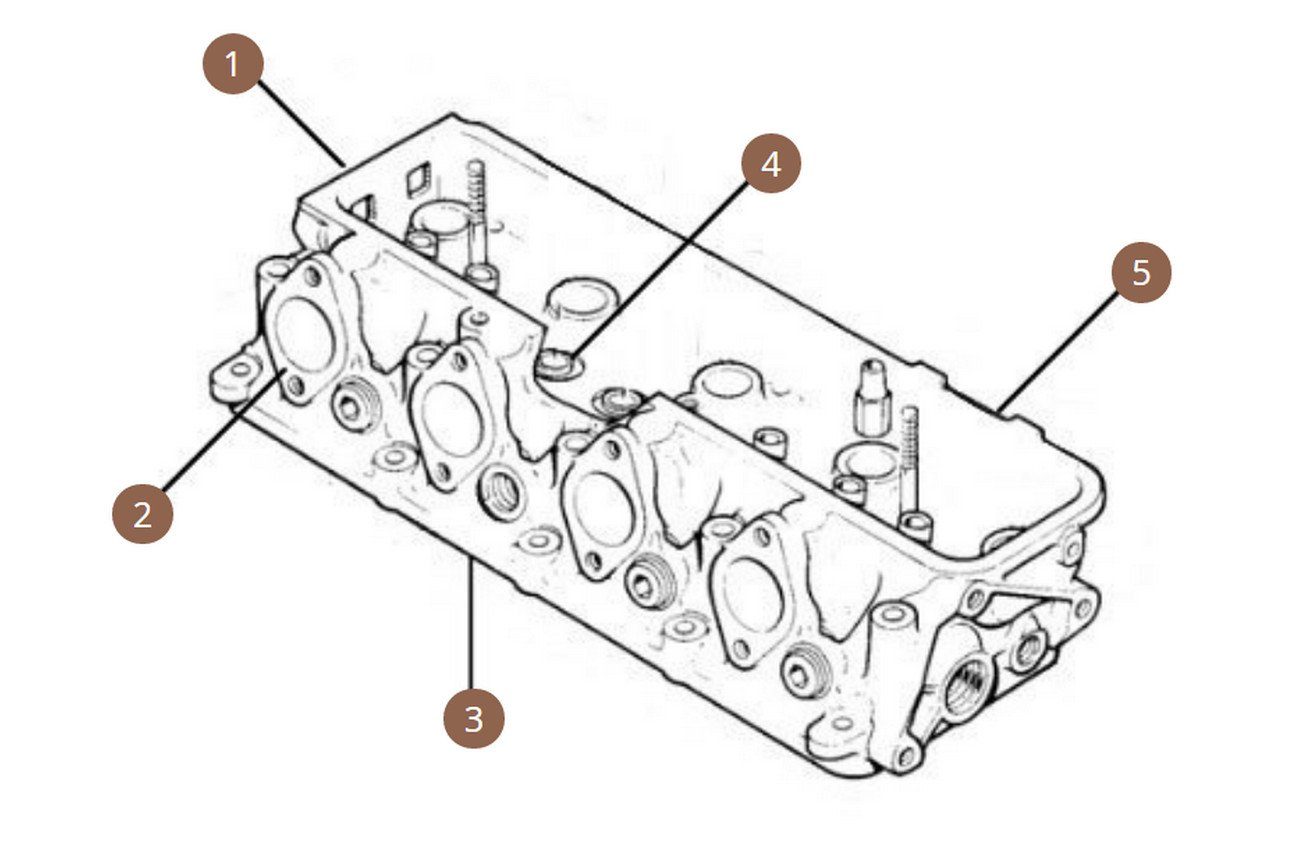 Cylinder Head & Rocker Cover Gaskets