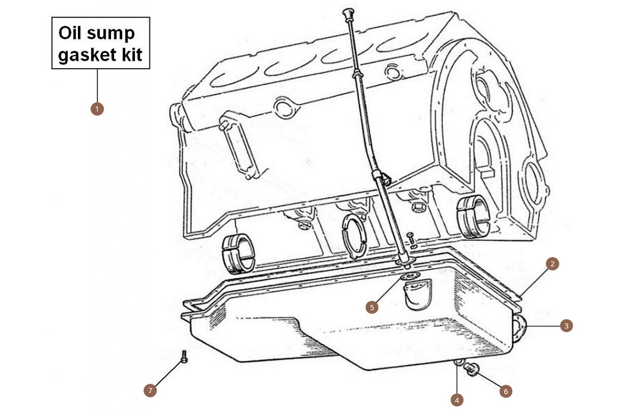 Engine Gaskets Bottom