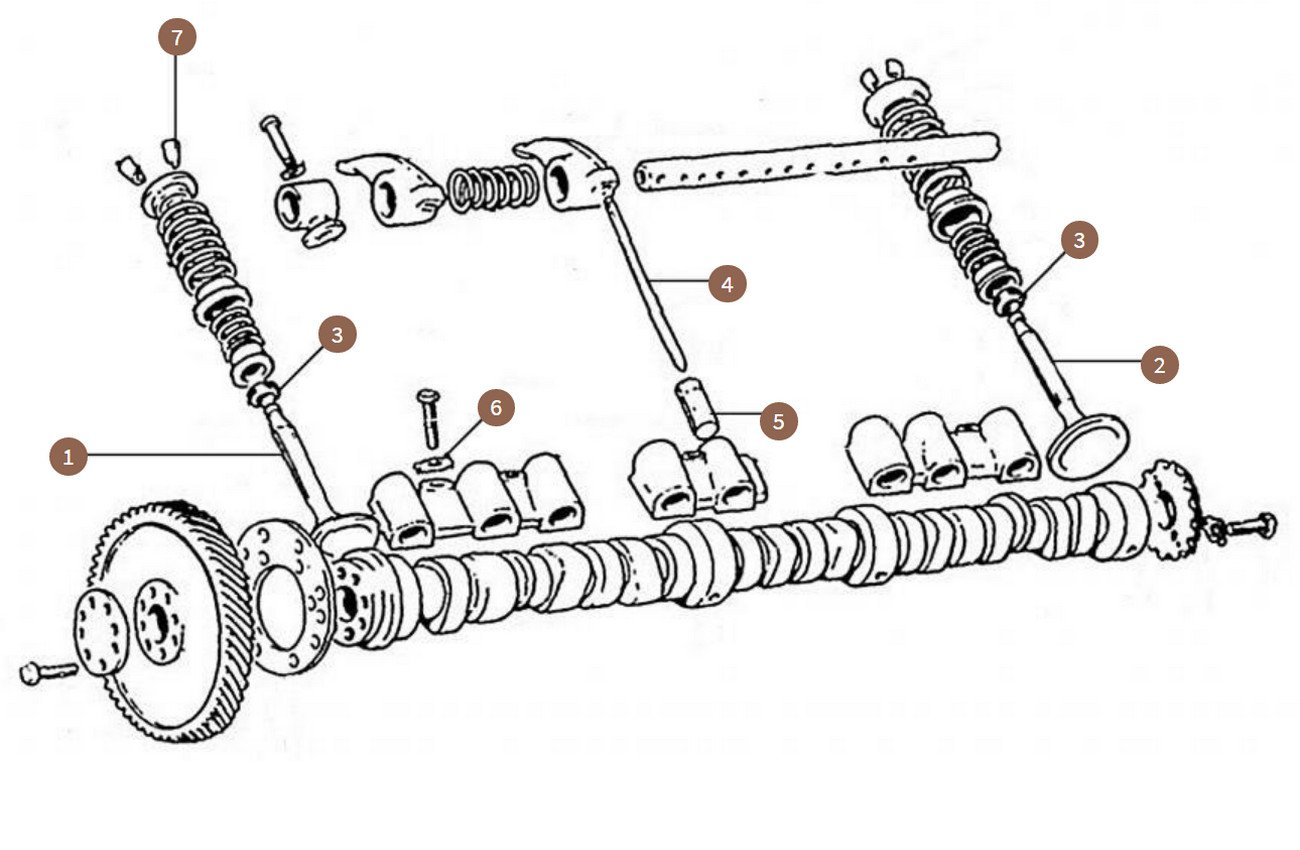 Camshaft, Valves & Hydraulic Tappets