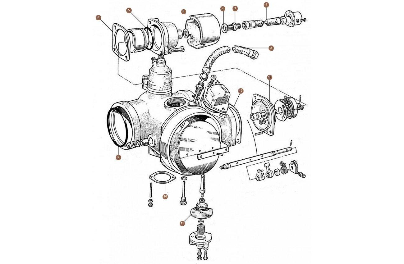 Choke system (SU carburettor)