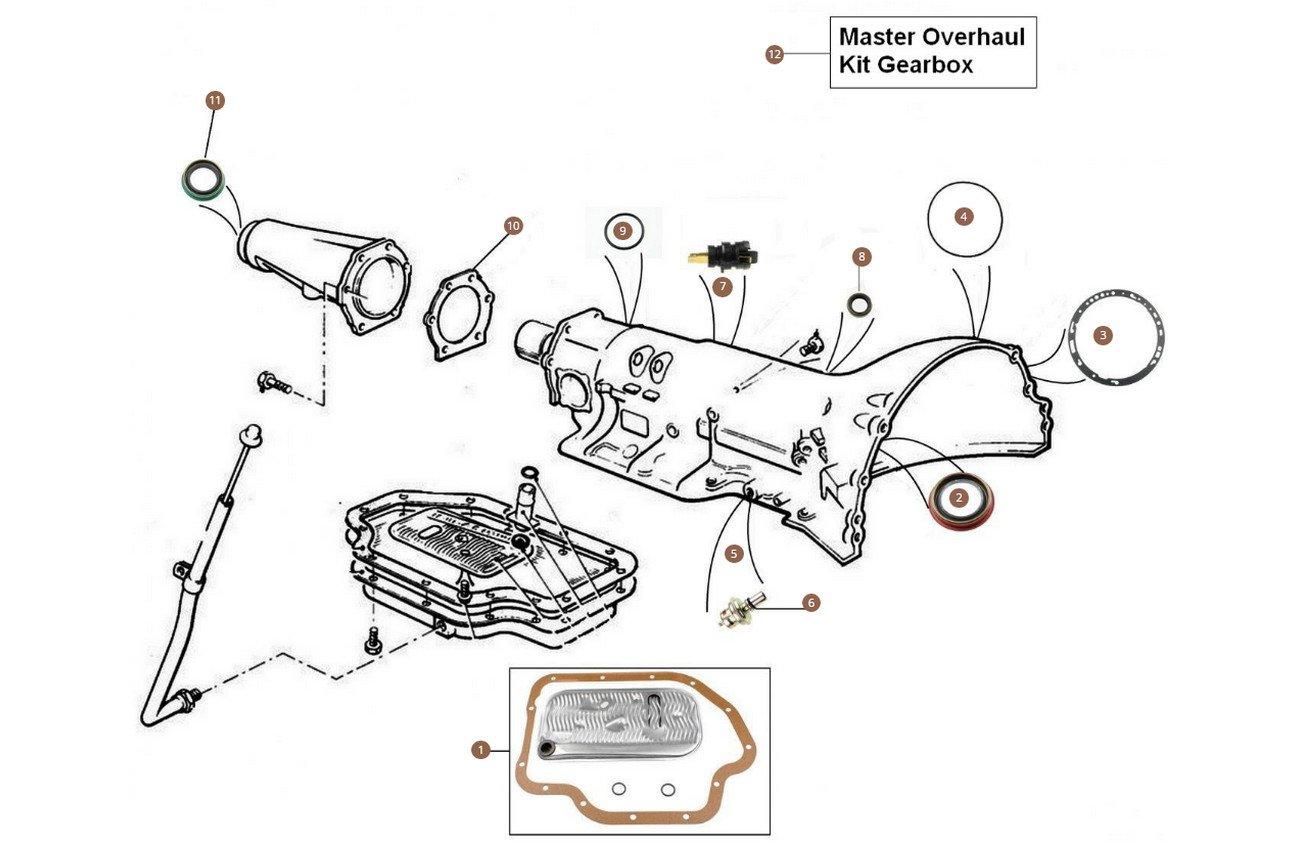 Filter kit, Gasket, Seals & Overhaul kit