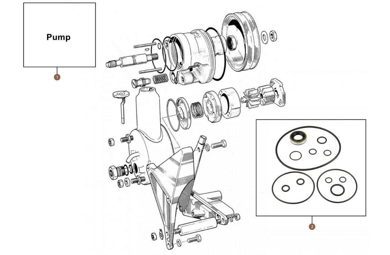 VIN 39523-onwards (Saginaw pump)