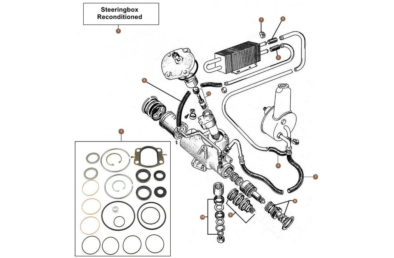 Steering Box, Steering Rack & Hoses
