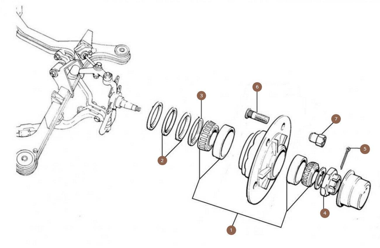 Hub & Wheel Bearings