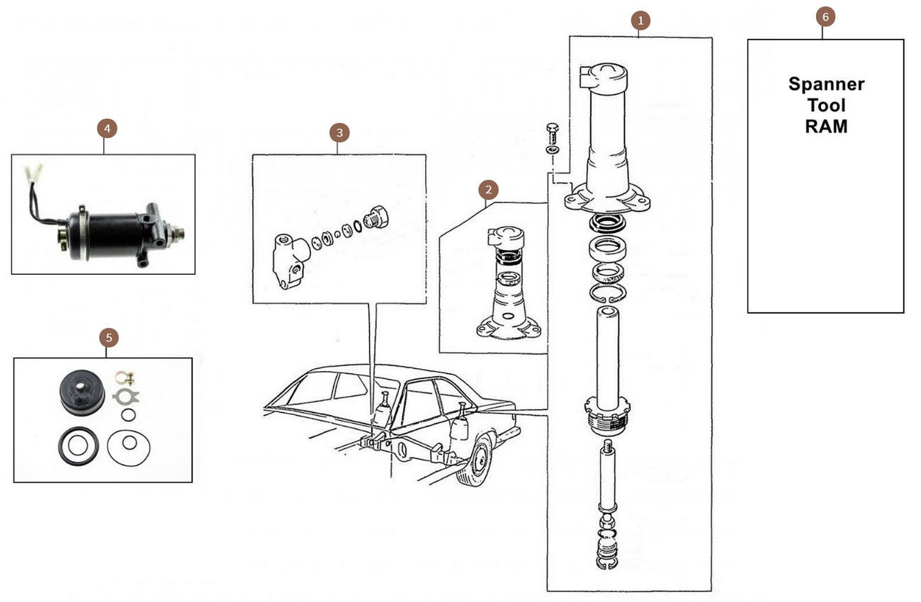 Height Control Rams & Restrictors