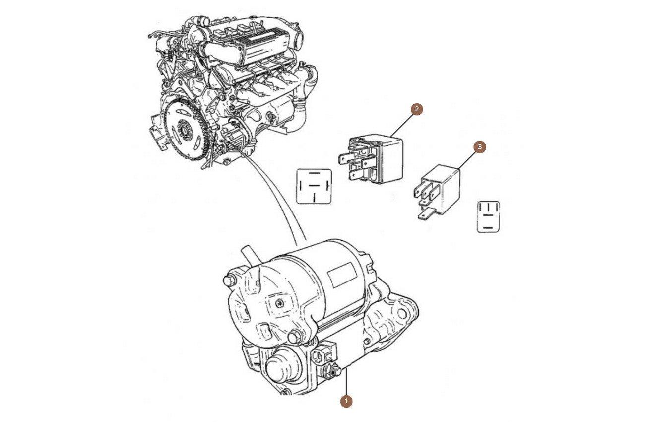 Starter Motors & Relays