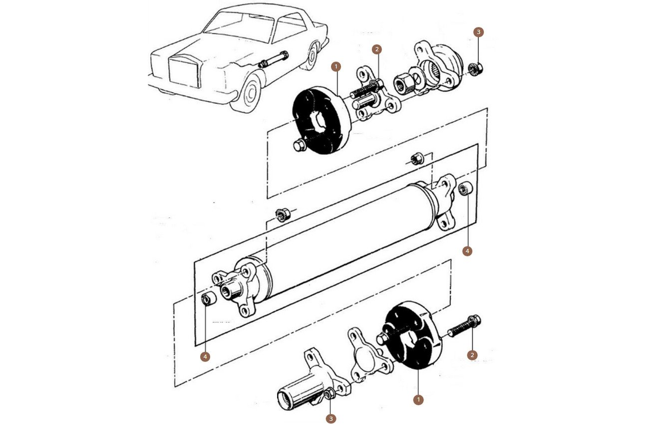 Standard Wheelbase Cars