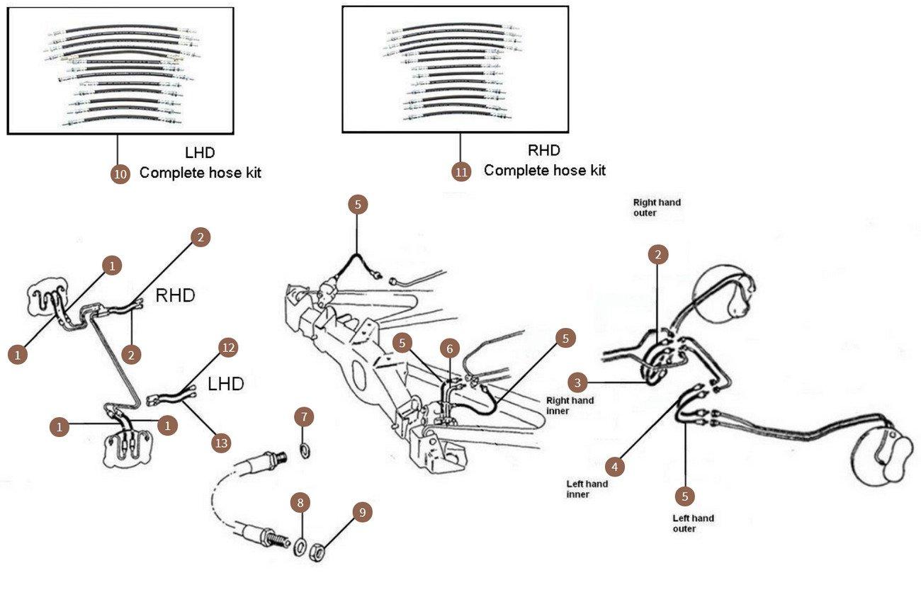 Caliper, Subframe & Heigt Control Hoses