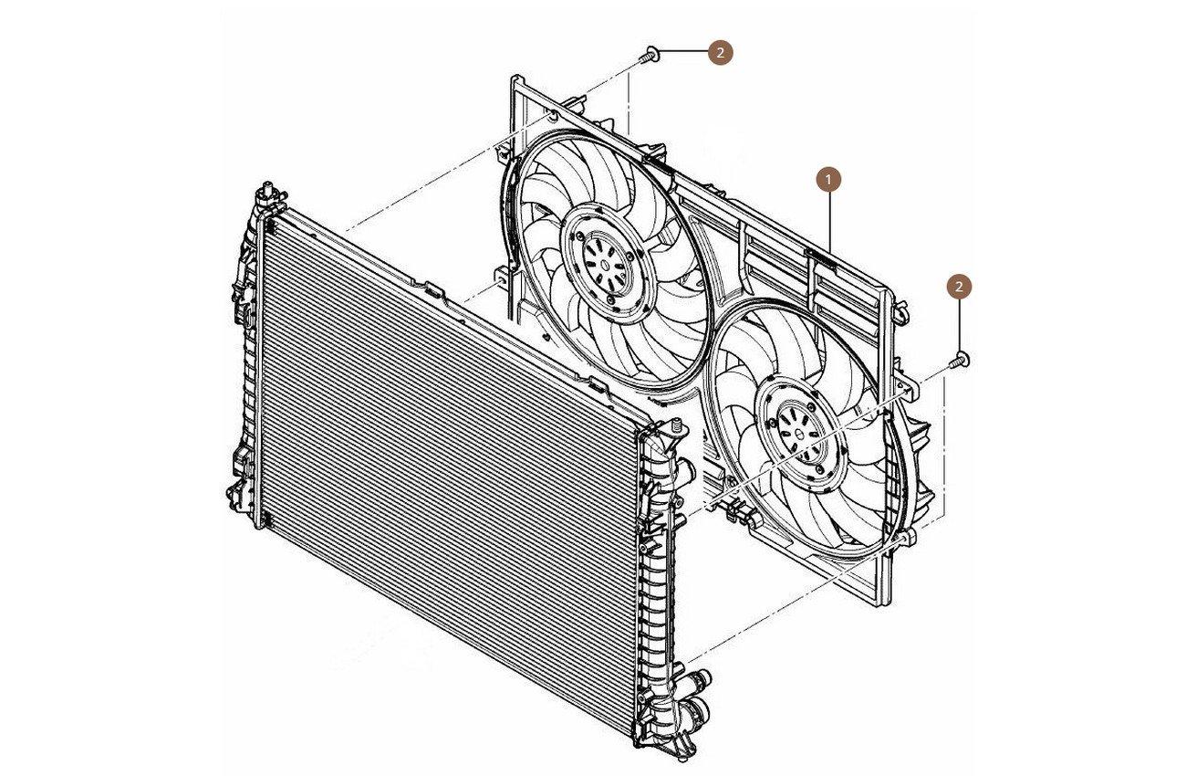 Coolant Radiator Fan