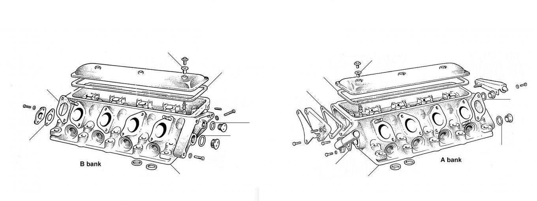 20754-20772 Cylinderhead - Cylinder Head & Rocker Cover Gaskets