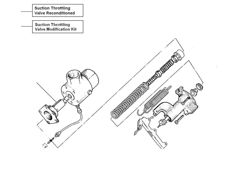 30214 Suction trottling valve - Suction Throttling Valve